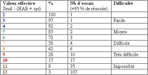 2d6_sur_seuil_moins_hab_moins_cpt.png.5cce054871fb74c788f7341ff281d3a2.png